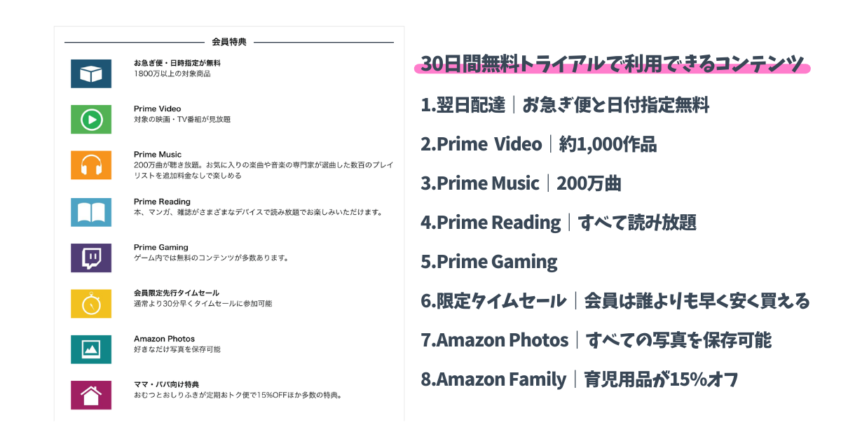 Amazonプライムーコンテンツ
