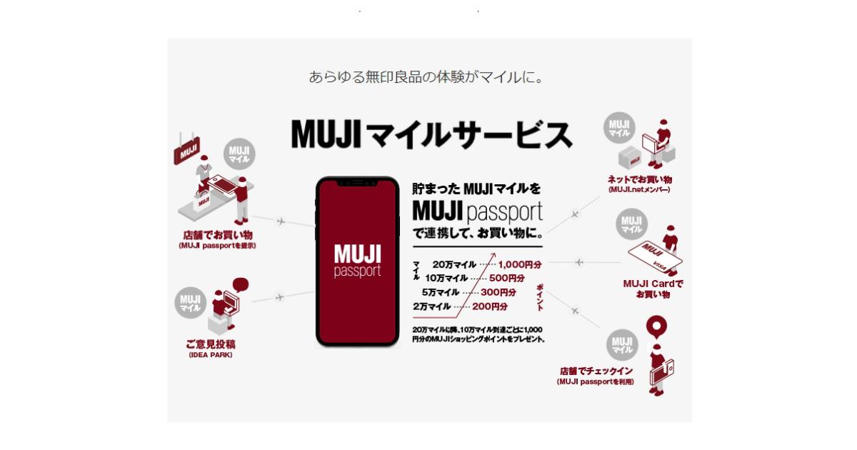 MUJI Passport①
